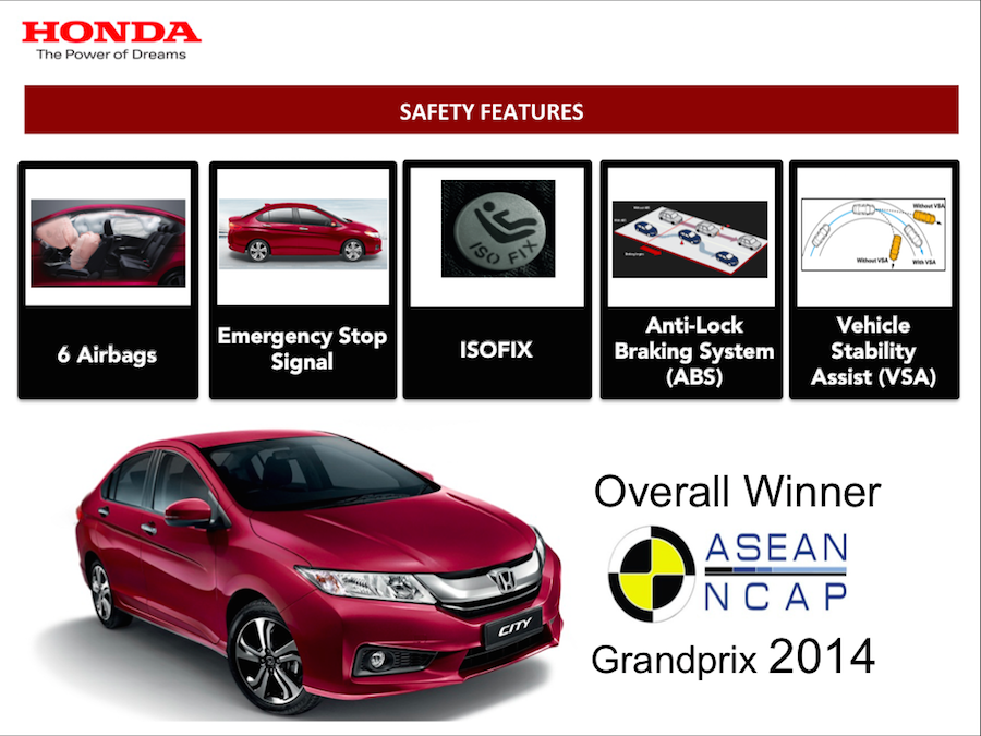 Honda City 2015 Safety features