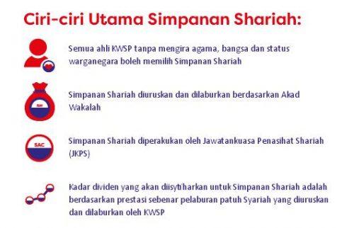 Simpanan Shariah KWSP