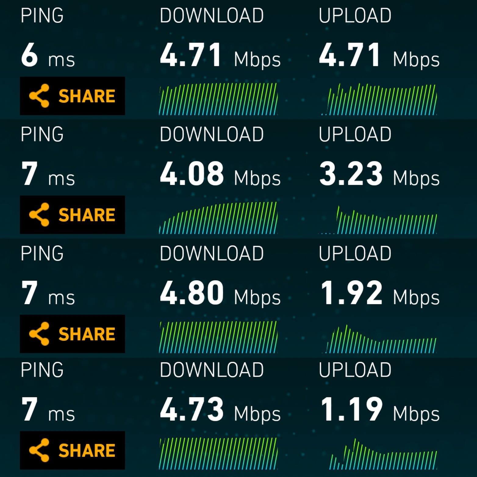 UniFi Speed Test-ASUS Router RT-N12HP