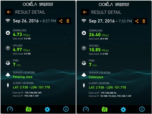 speed-test-unifi-30-mbps